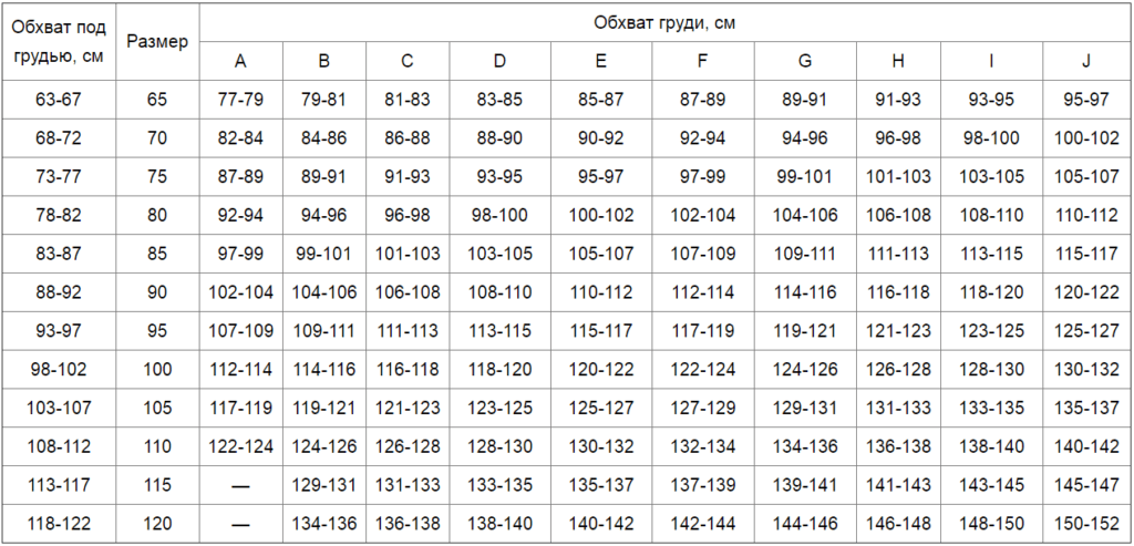 Таблицы размеров - Milavitsa (Милавица)